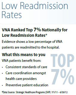 Low Readmission Rates picture